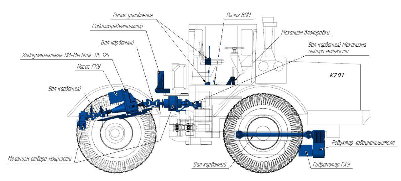 Гидроходоуменьшитель UM-Mechanic HS 125 (К-700)